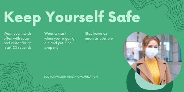 How long until people around the world stop wearing mandatory masks doing ,social distance, lockdowns and restrictions during the Covid-19 pandemic?